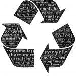 Umwelttag Nachhaltigkeit