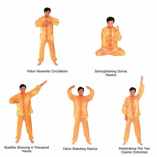 Welttag Falun Gong